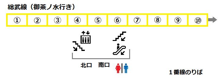 f:id:yukik8er:20170819182622p:plain
