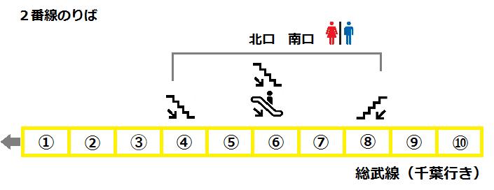f:id:yukik8er:20170819190125p:plain