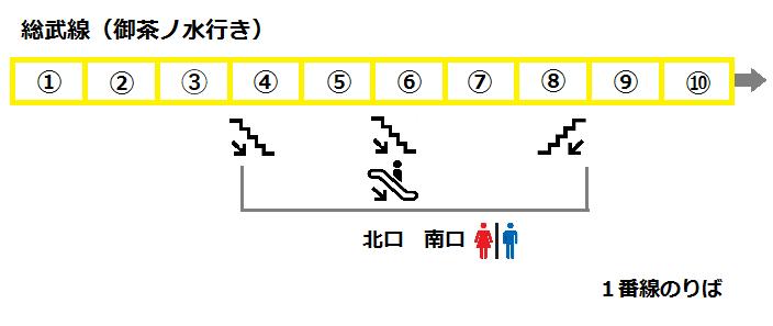 f:id:yukik8er:20170819191012p:plain