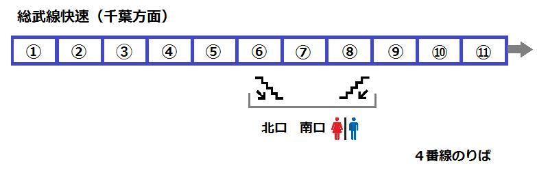 f:id:yukik8er:20170819193219p:plain