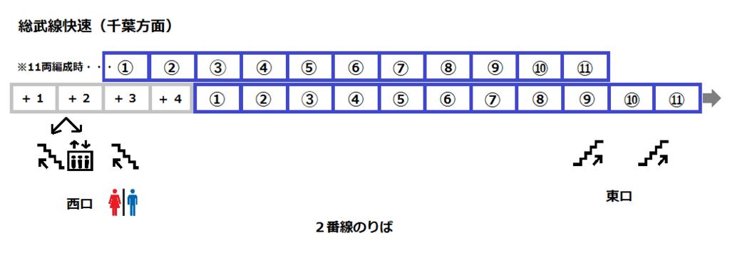 f:id:yukik8er:20170903102245p:plain