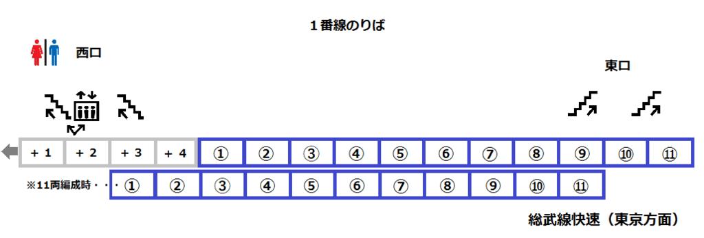 f:id:yukik8er:20170903103949p:plain