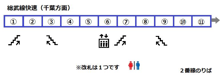 f:id:yukik8er:20170903110505p:plain