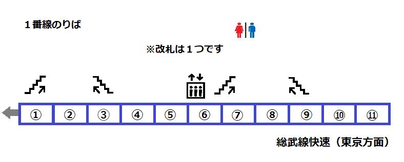 f:id:yukik8er:20170903111752p:plain