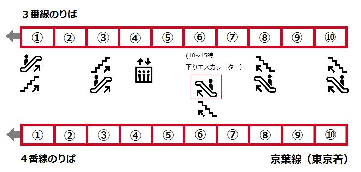 f:id:yukik8er:20170907214544p:plain