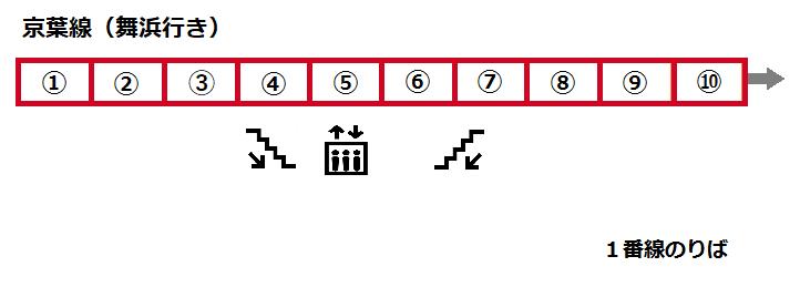 f:id:yukik8er:20170908225021p:plain
