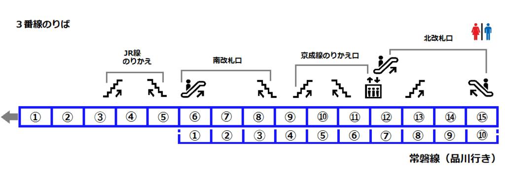 f:id:yukik8er:20170909171750p:plain