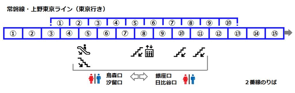 f:id:yukik8er:20170910182832p:plain