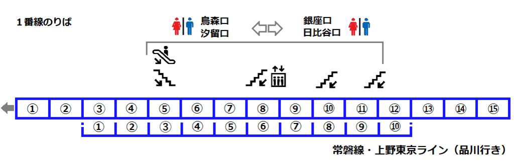 f:id:yukik8er:20170910184421p:plain