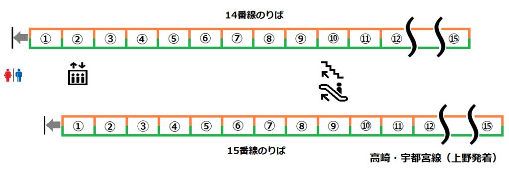 f:id:yukik8er:20170910213635p:plain