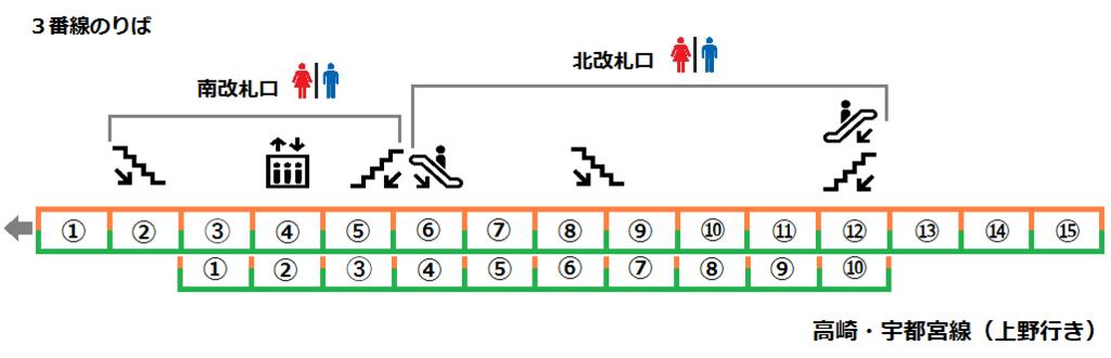 f:id:yukik8er:20170910225823p:plain