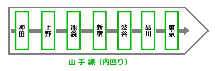 f:id:yukik8er:20170911235148p:plain