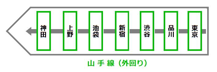 f:id:yukik8er:20170911235218p:plain