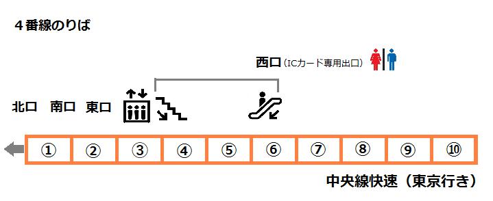 f:id:yukik8er:20170919235126p:plain