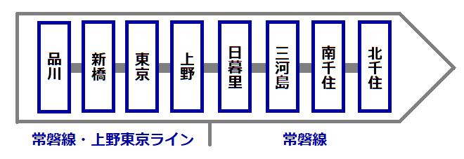 f:id:yukik8er:20170921010137p:plain