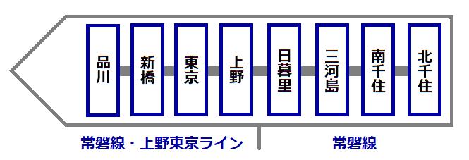 f:id:yukik8er:20170921010222p:plain