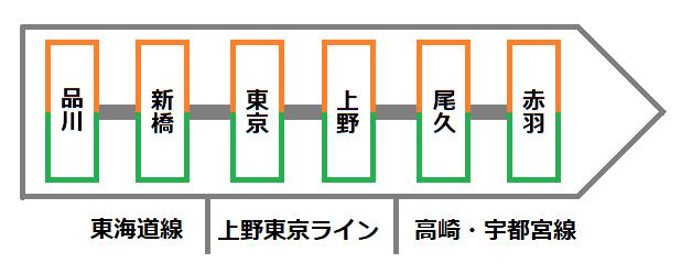 f:id:yukik8er:20170921010521p:plain