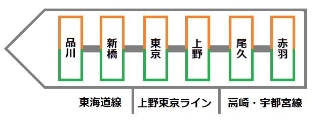 f:id:yukik8er:20170921010626p:plain