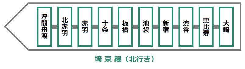 f:id:yukik8er:20170923123336p:plain