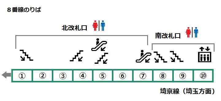 f:id:yukik8er:20170923145844p:plain
