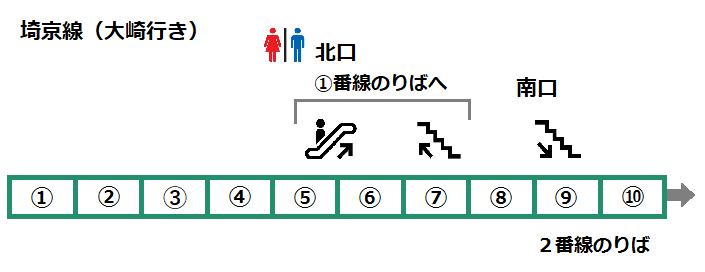 f:id:yukik8er:20170923154422p:plain