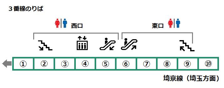 f:id:yukik8er:20170923231215p:plain