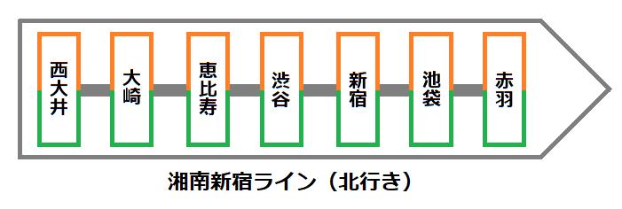 f:id:yukik8er:20170924110629p:plain