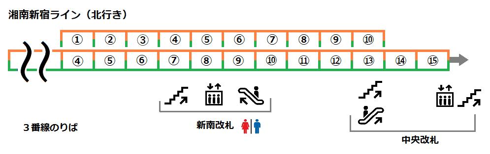 f:id:yukik8er:20170924170203p:plain