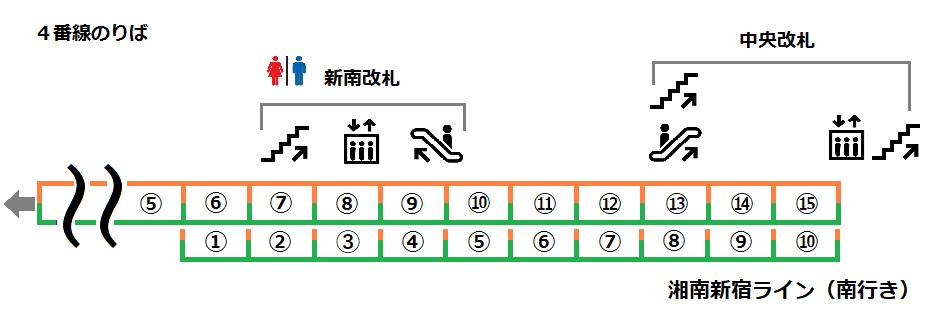 f:id:yukik8er:20170924171805p:plain