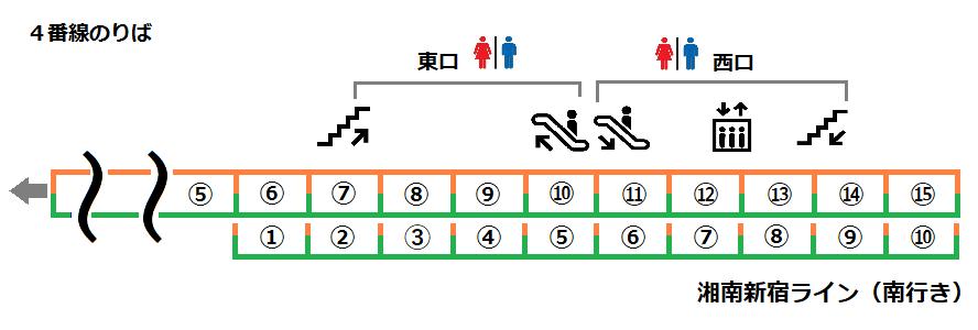 f:id:yukik8er:20170924180325p:plain