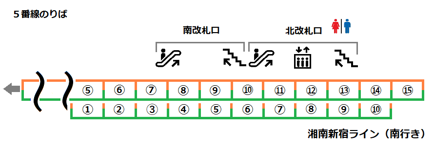f:id:yukik8er:20170924182945p:plain
