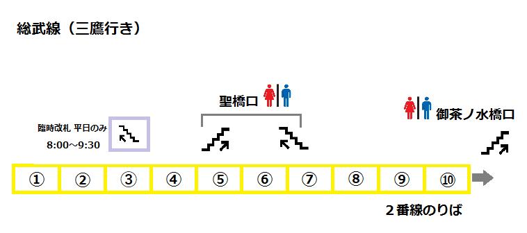 f:id:yukik8er:20170930202253p:plain