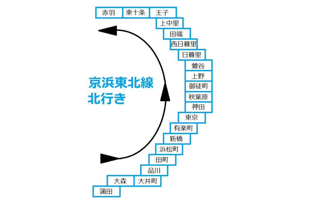 f:id:yukik8er:20171129215442p:plain