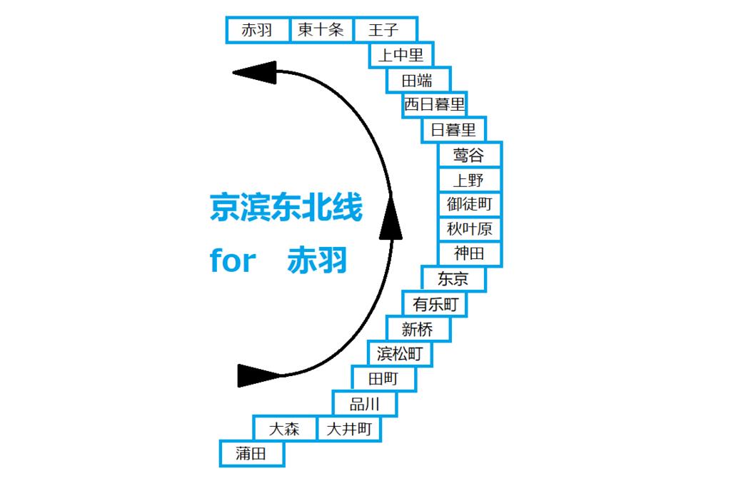 f:id:yukik8er:20171130214206p:plain