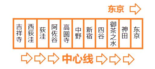 f:id:yukik8er:20171202122427p:plain
