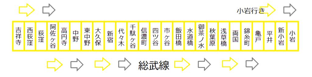 f:id:yukik8er:20171202172312p:plain