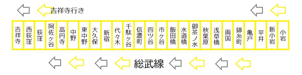 f:id:yukik8er:20171202172339p:plain