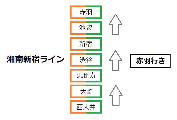 f:id:yukik8er:20171208221832p:plain