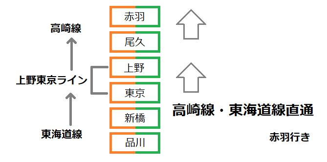 f:id:yukik8er:20171209020105p:plain