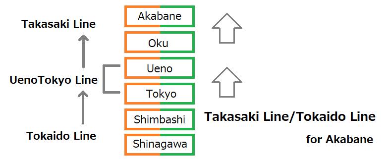 f:id:yukik8er:20171209020445p:plain