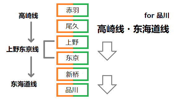 f:id:yukik8er:20171209021000p:plain