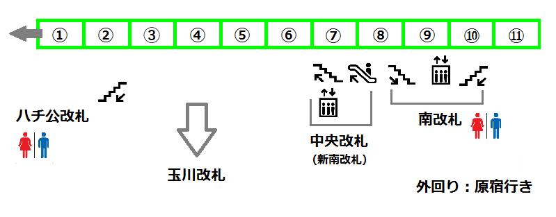 f:id:yukik8er:20171209232000p:plain