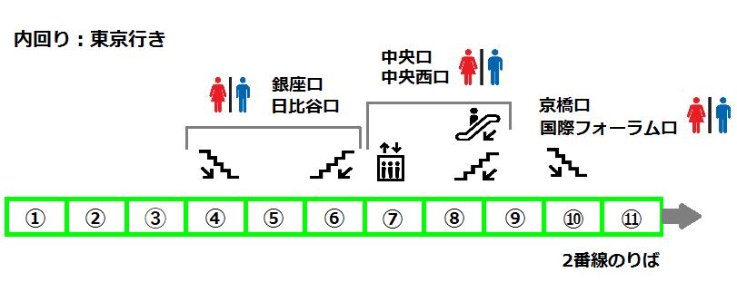 f:id:yukik8er:20171222215518p:plain