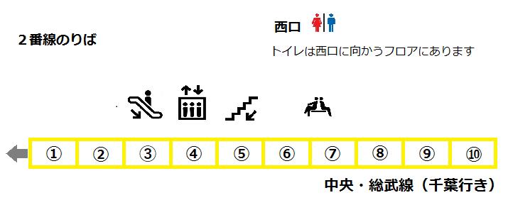 f:id:yukik8er:20180101193231p:plain