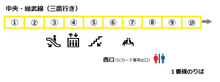 f:id:yukik8er:20180101193331p:plain