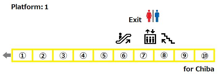 f:id:yukik8er:20180102150621p:plain