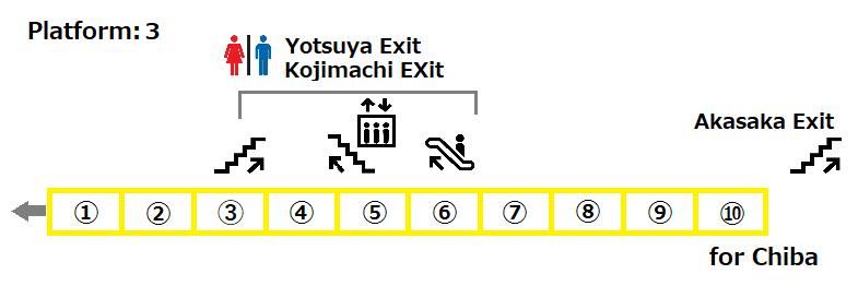 f:id:yukik8er:20180102152707p:plain