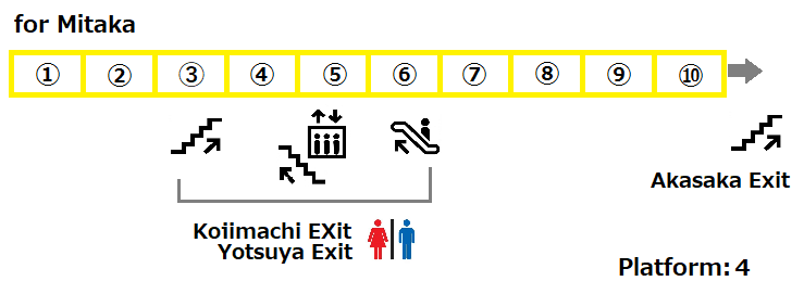 f:id:yukik8er:20180102153729p:plain