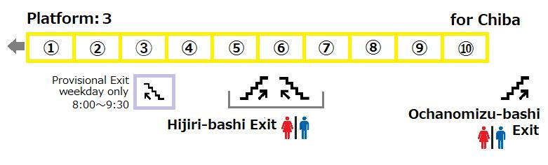 f:id:yukik8er:20180102182847p:plain