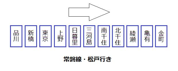 f:id:yukik8er:20180107234330p:plain